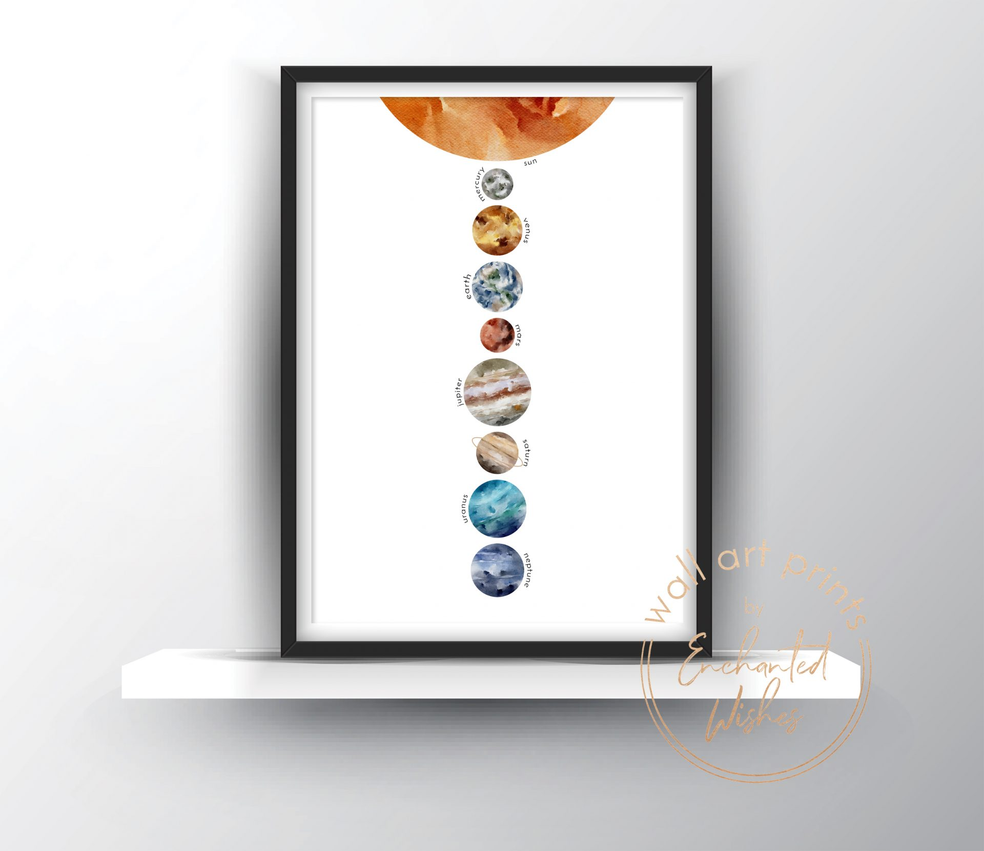 Planet names print