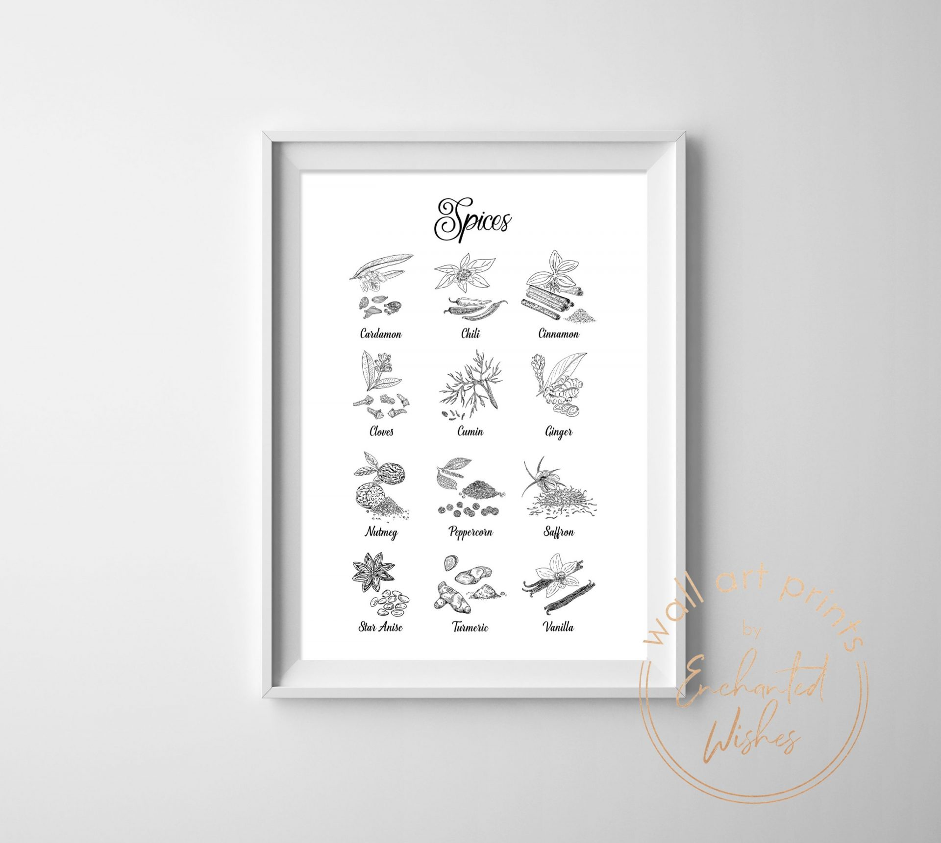 Spices print