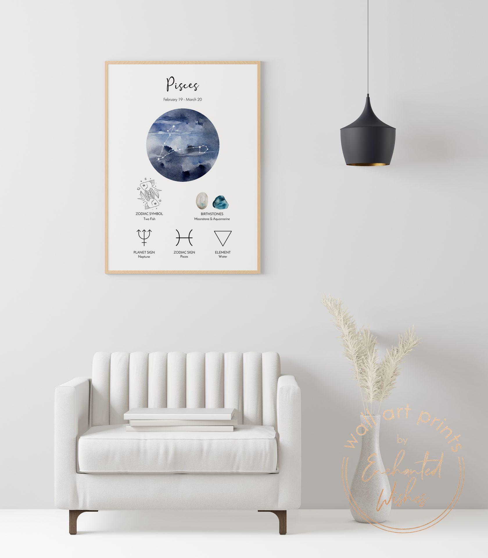 Pisces zodiac print