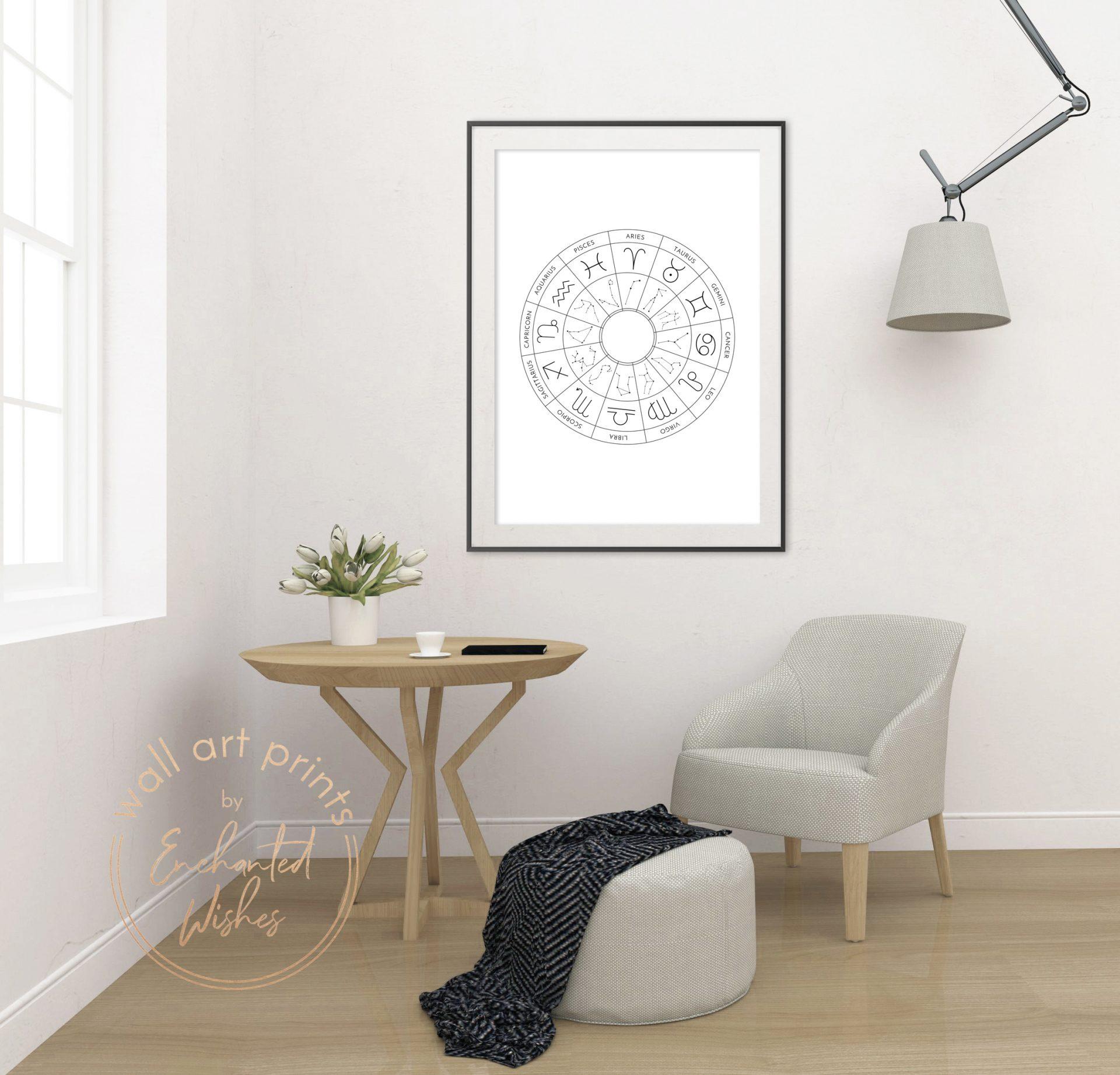 Zodiac wheel print