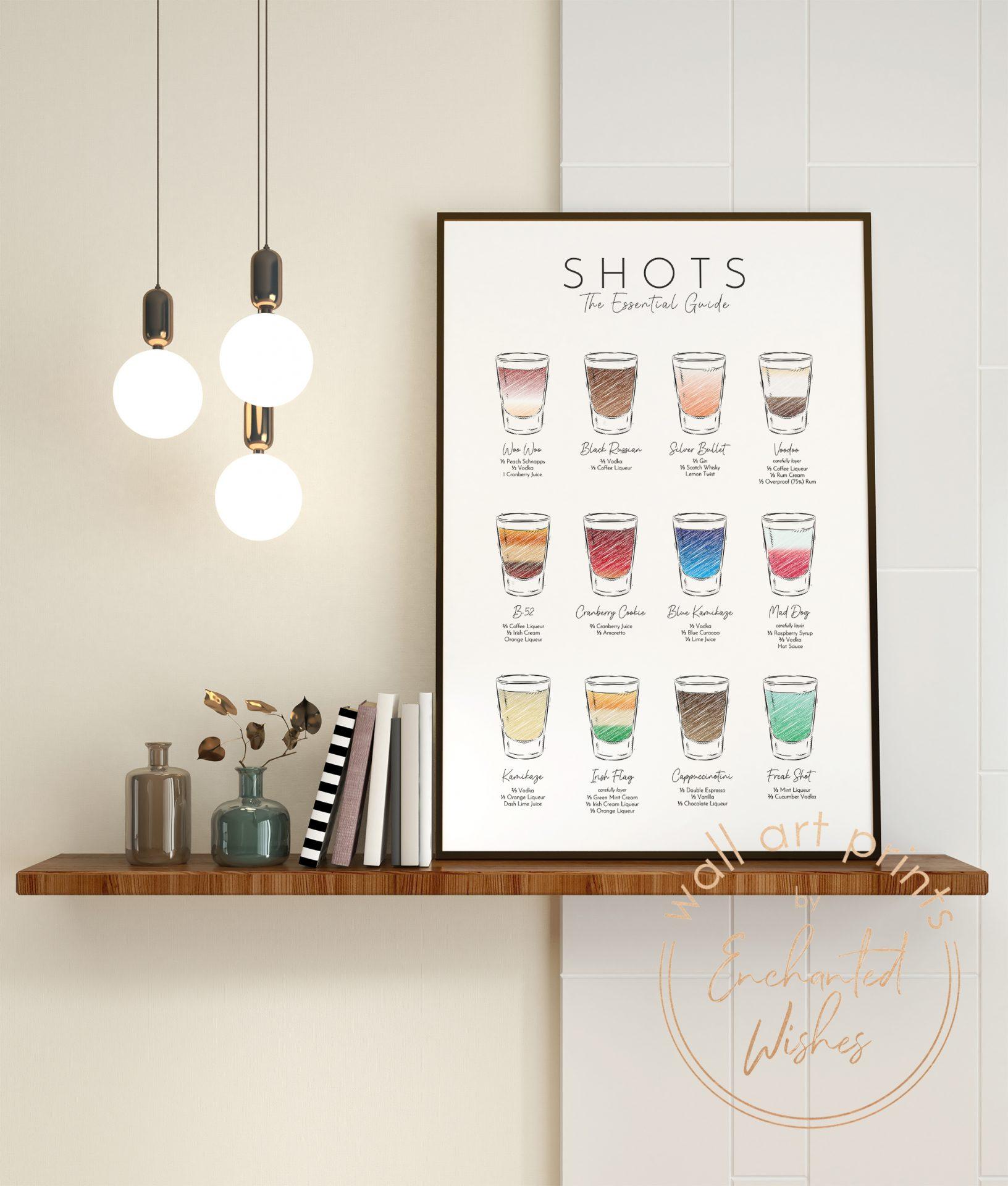 Shots guide print